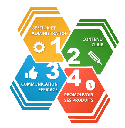 Site e-commerce- Efficace