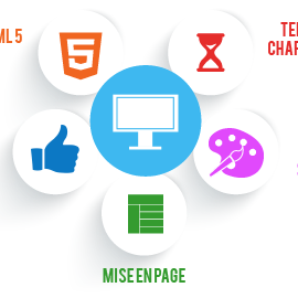 Pourquoi un bon design est-il important pour votre site ?