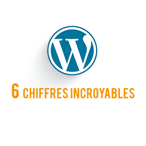 WordPress : 6 chiffres incroyables !