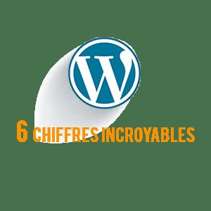 WordPress : 6 chiffres incroyables !