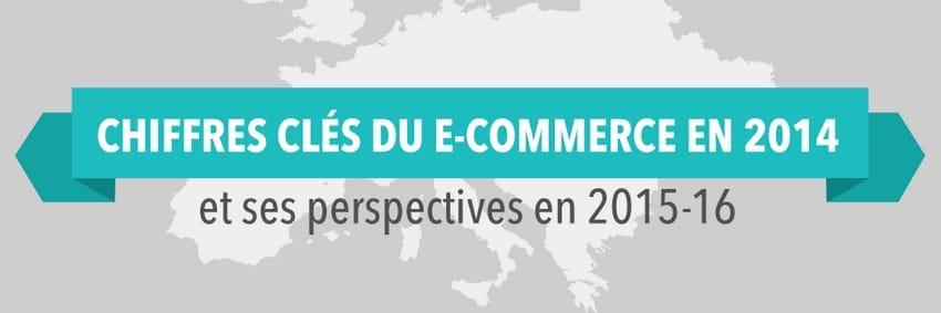 Chiffres E-commerce européen