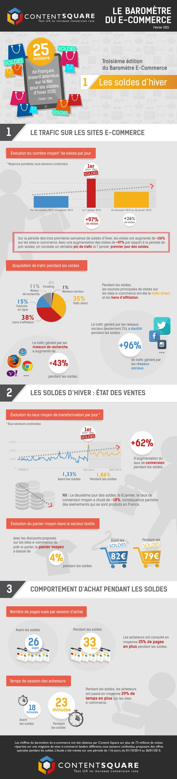 infographie-bilan-soldes-hiver-2015