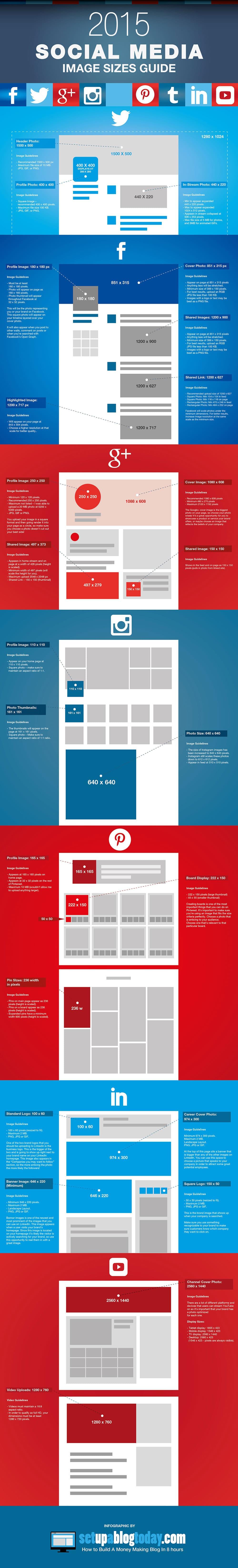 Le guide des tailles de images de vos réseaux sociaux