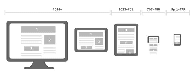 responsive-templates