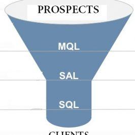 Lead Generation: classification des leads MQL,SQL
