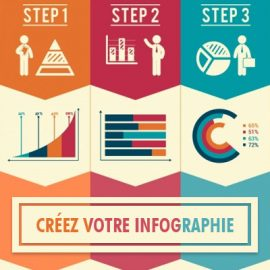 Créer une infographie rapidement