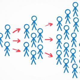 Réseaux sociaux: une histoire d'entreprise