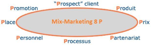 Mix-marketing-8P