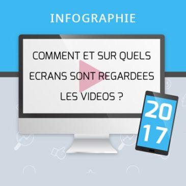 Infographie : Comment et sur quels écrans sont regardées les vidéos en 2017 ?