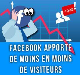 Facebook, une source de trafic qui s'épuise peu à peu ?