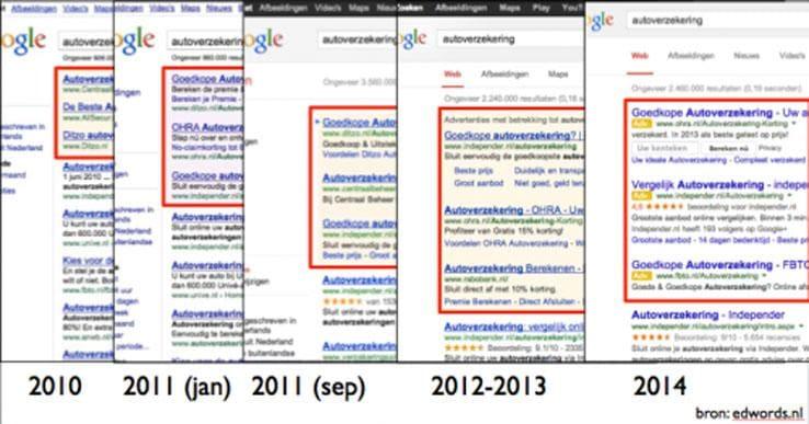 évolution pub google