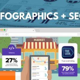 Pourquoi les infographies ont toujours de l'importance en SEO