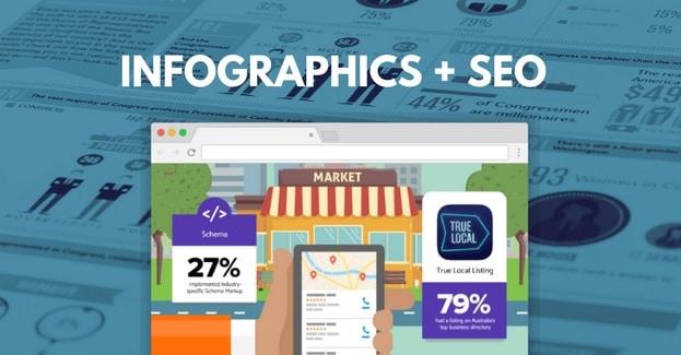 infographies et seo