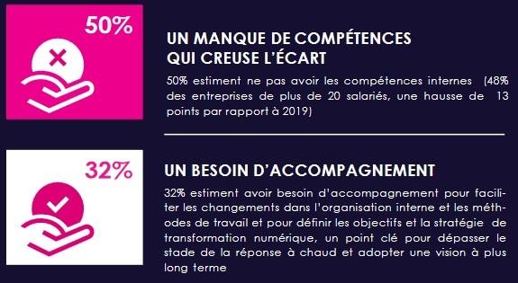 competences-marketing-digital-2020